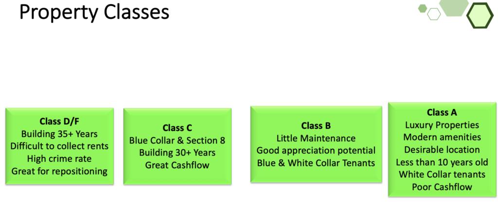 Property Class 1